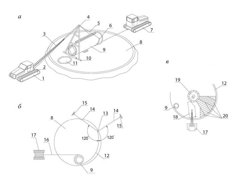 Схема монтажа резервуара из рулонированных полотнищ