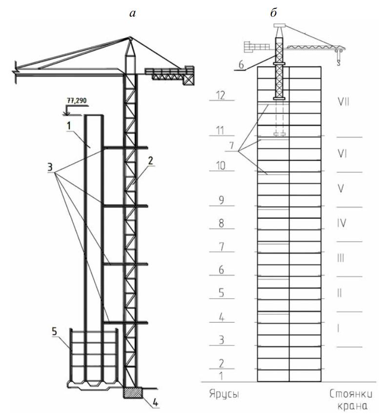 Схема монтажа высотного здания