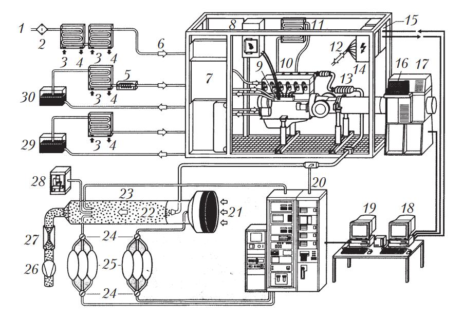 схема моторного стенда для испытания двигателей