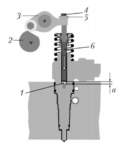 Схема насос-форсунки