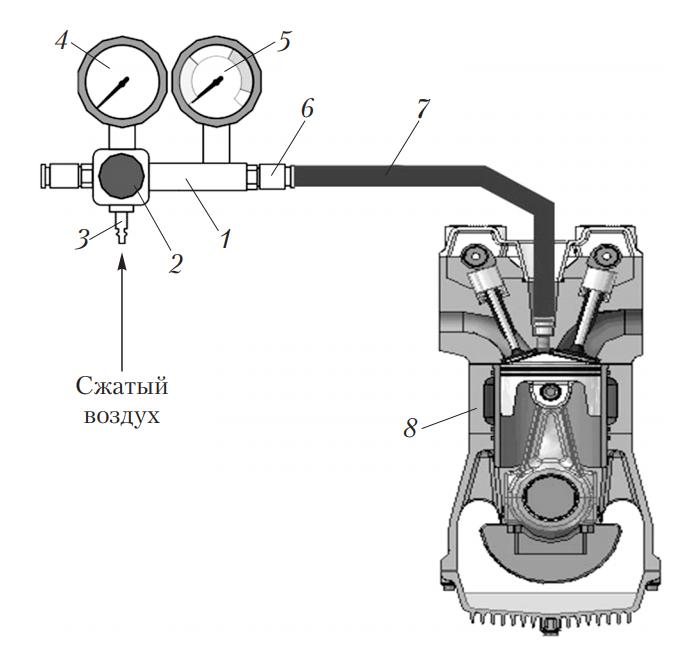 Схема пневмотестера и его подсоединения к двигателю