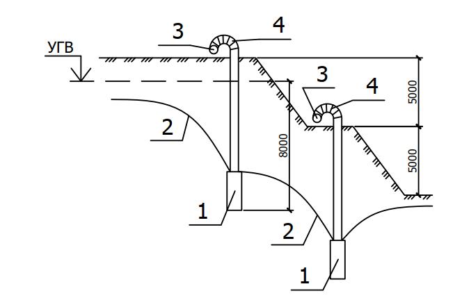 Схема понижения уровня подземных вод при двухъярусном расположении иглофильтров