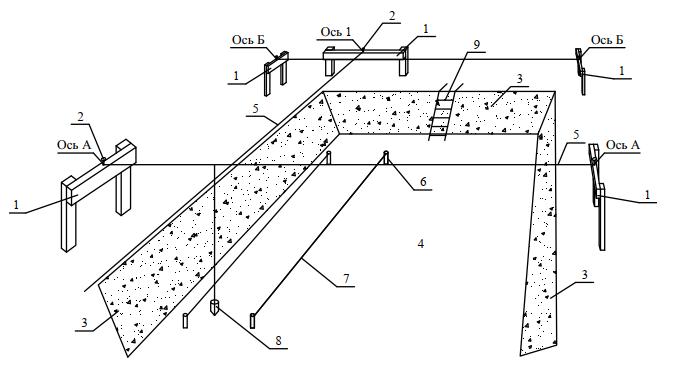 схема последовательности переноса и закрепления осей здания на дне котлована