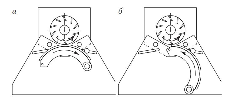 Схема проточки тормозных колодок на стенде со шлифовальной лентой с роликом