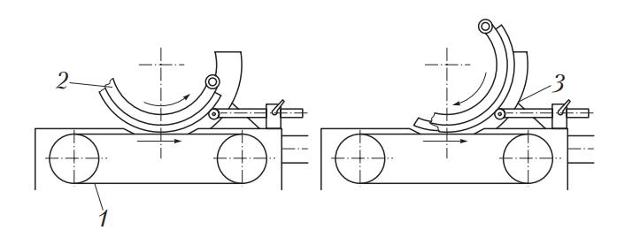 Схема проточки тормозных колодок на стенде со шлифовальной лентой натяжного типа