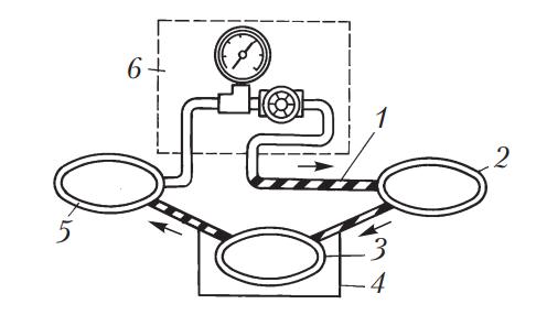 Схема проверки гидросистемы