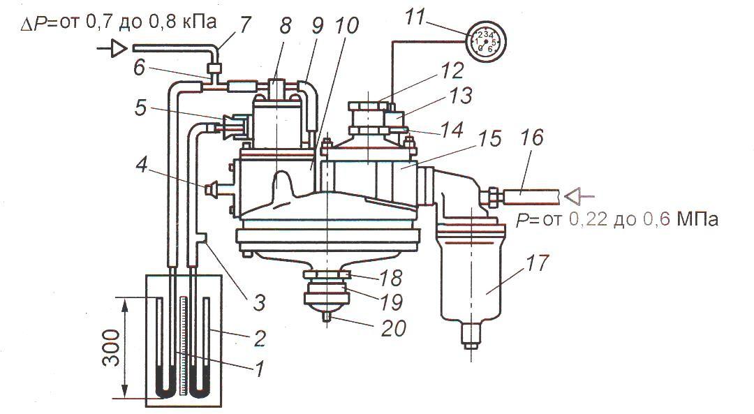 Схема проверки работы редуктора низкого давления с помощью переносных пьезометров