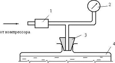 Схема проверки системы охлаждения опрессовкой