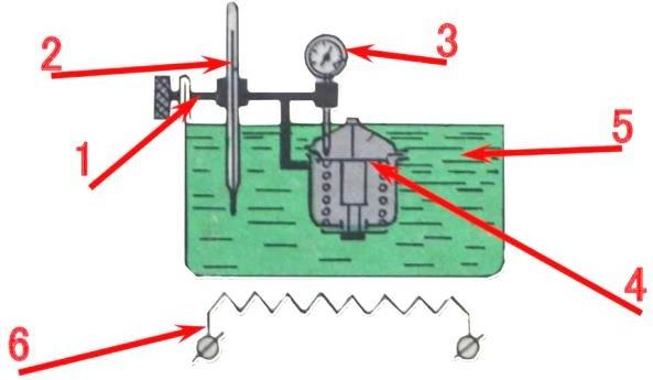 Схема проверки термостата