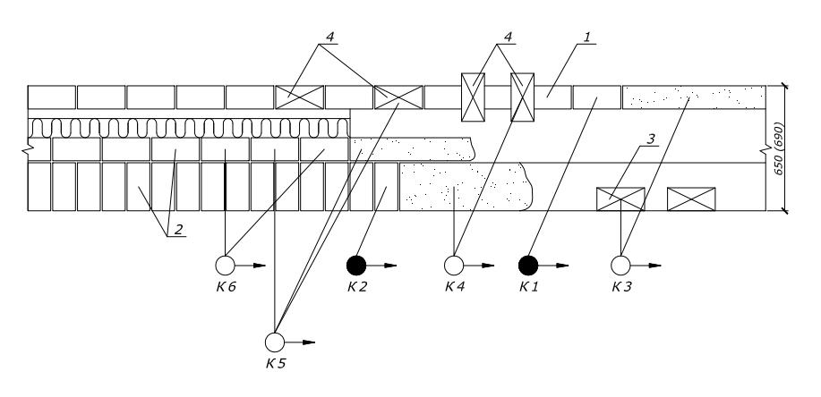 Схема работы звена «шестерка»