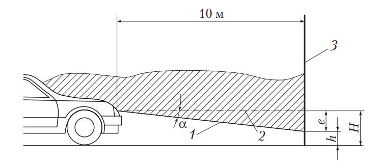 Схема расположения фары транспортного средства относительно измерительного экрана
