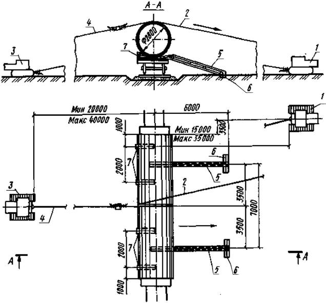 Схема разгрузки рулона с железнодорожной платформы