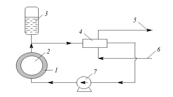 Схема реактора