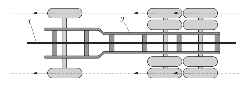 Схема шасси грузового автомобиля