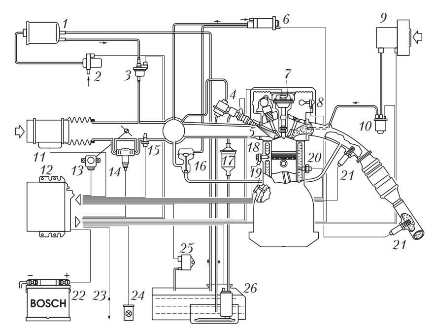 Схема системы «Мотроник» с встроенной системой диагностики