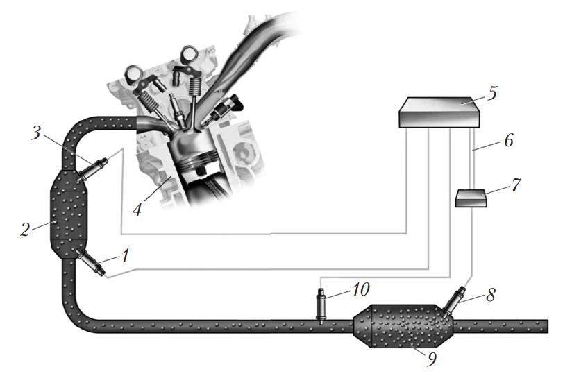 схема системы очистки отработавших газов бензинового двигателя
