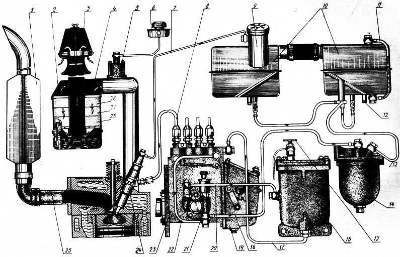 Схема системы питания трактора МТЗ-82