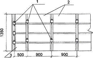 Схема соединения щитов опалубки