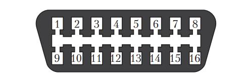 Схема стандартного 16-контактного диагностического разъема