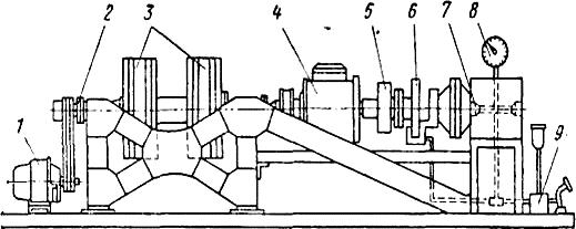 Схема стенда с инерционными массами для испытаний тормозных механизмов автомобиля