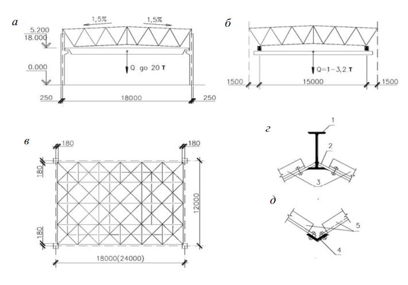 схема структурного покрытия типа «ЦНИИСК»