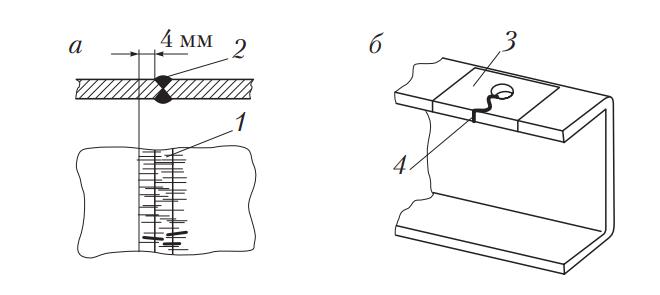 Схема сварки трещины
