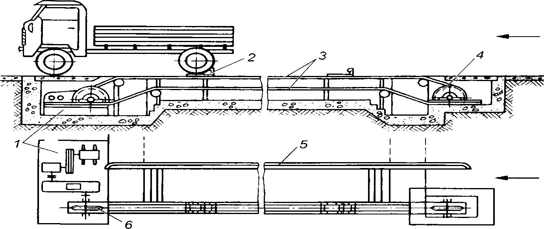 Схема толкающего цепного конвейера
