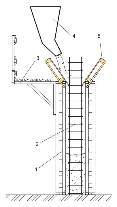 Схема укладки бетонной смеси в опалубку способом «кран-бадья»