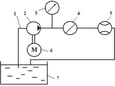 Схема установки для испытания насосов