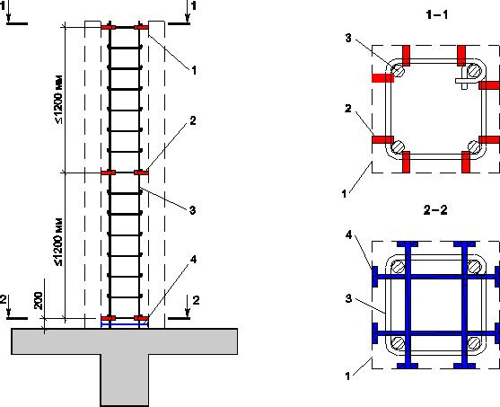 Схема установки фиксаторов защитного слоя арматуры
