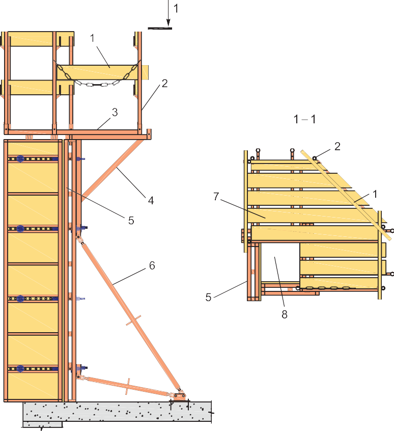 Схема установки навесных подмостей на опалубку колонн
