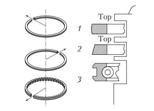 Схема установки поршневых колец
