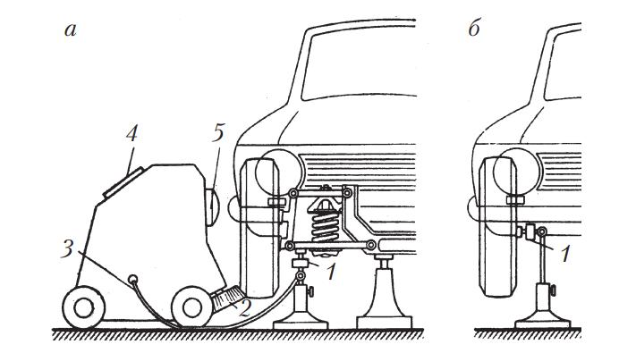 Схема установки станка при динамической и статической балансировке