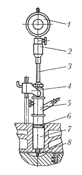 Схема устройства КИ-11140 для определения зазоров в кривошипно-шатунном механизме