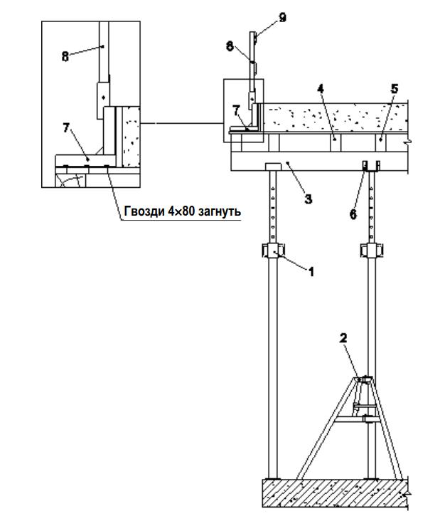 Схема устройства опалубки контура монолитного перекрытия