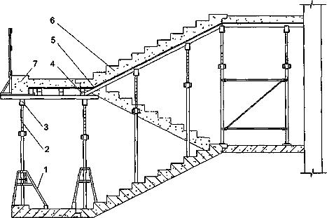 Схема устройства опалубки монолитных лестниц