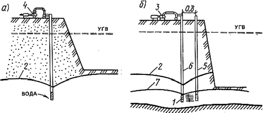 Схемы иглофильтровых установок