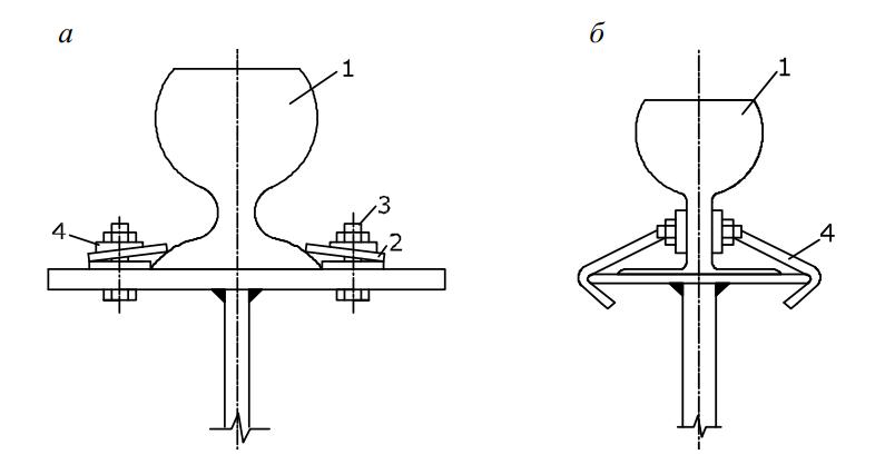 Схемы крепления подкрановых рельсов к стальным балкам
