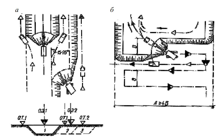 Схемы проходок экскаватора «обратная лопата»