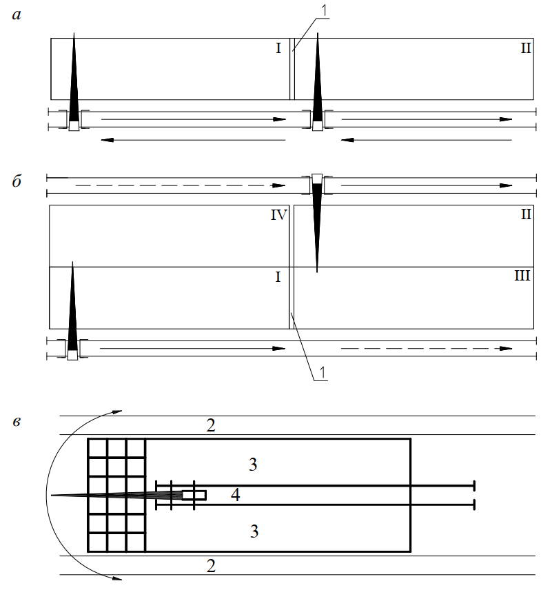 Схемы расположения башенного крана