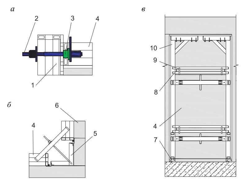 Схемы установки элементов опалубки шахты лифта