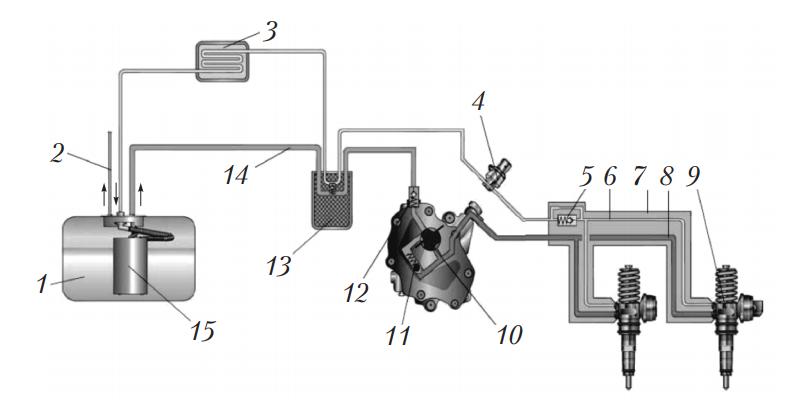 Система питания дизельного двигателя с насос-форсунками