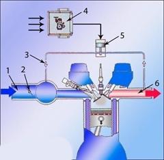 Система рециркуляции отработавших газов с электронным управлением