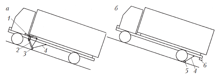 Системы безопасности автомобилей, предназначенных для эксплуатации в горной местности