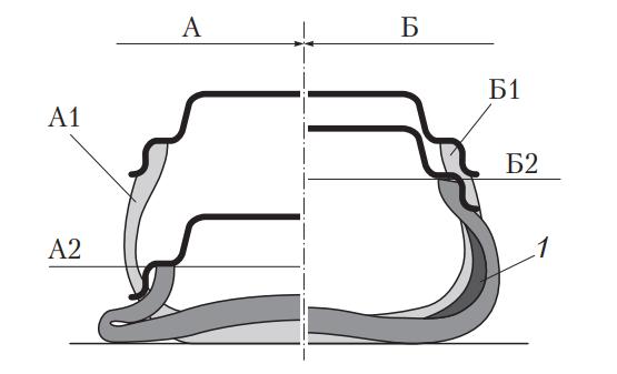 Состояние шины при проколе