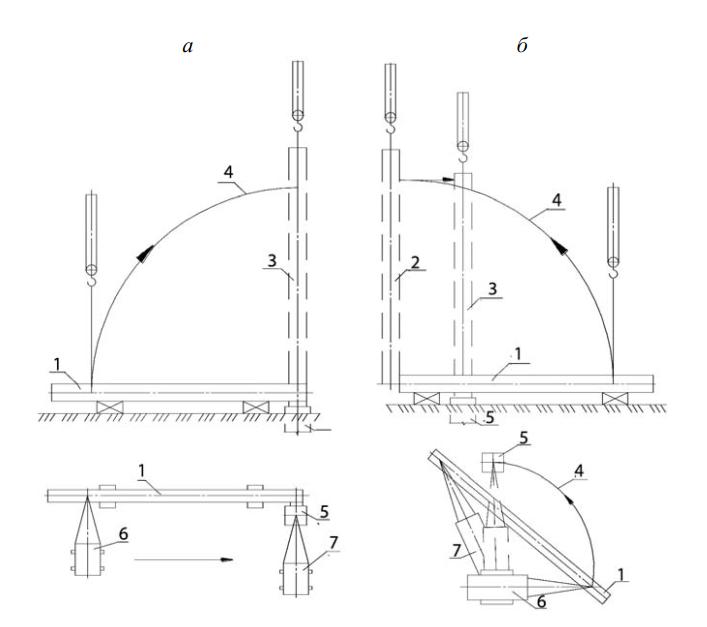 Способы установки колонн в проектное положение краном