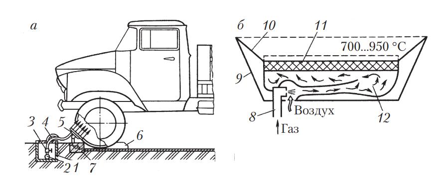 Стационарная беспламенная установка и схема горелки инфракрасного излучения