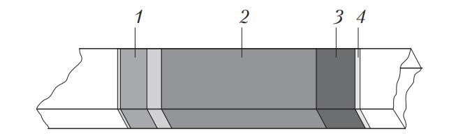 Структура послания, передаваемого через шину CAN
