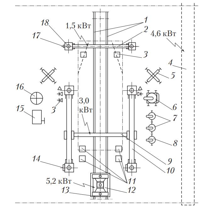 Технологическая планировка напольного специализированного поста мод. ОН-192Б