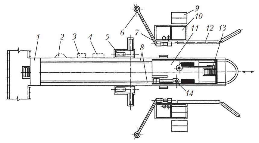Технологическая планировка универсального механизированного поста мод. ПУМ-1